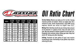 Rc Shock Oil Comparison Chart Application Charts Maximausa