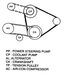 kia 2 0 engine diagram wiring diagram and ebooks • hyundai 2 0 engine diagram wiring diagram rh monedasvirtual com kia sportage engine diagram 2004 kia sorento engine diagram