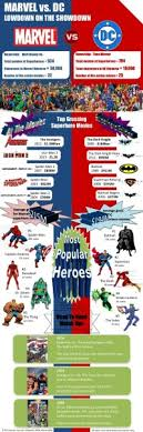 Marvel Ownership Chart Marvel Ownership Chart The Force Is Strong In This Firm