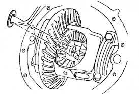 1987 suzuki lt80 wiring diagram images suzuki lt80 starter wiring 1985 gas club car wiring diagram parts and images