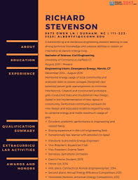 The Modern Resume Template 2017 Customize | Resume Template