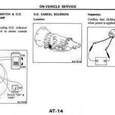nissan ac wiring diagram new nissan automatic transmission wiring auto transmission wiring diagram nissan ac wiring diagram new nissan automatic transmission wiring diagram for nissan electrical