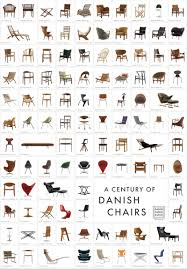 Iconic Chair Designs Diy Brilliant Iconic Chairs Design