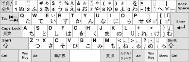 Choose from 500 different sets of flashcards about phonetic japanese alphabet on quizlet. 2000px Kb Japanese Svg Png 2000 667 Language Of Japan Alphabet Writing Japanese Language