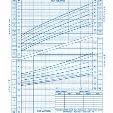 Wic Growth Charts Ideal Height And Weight Chart Unique Age Height Weight Chart
