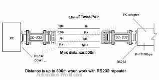 profibus factory siemens s7 200 Profibus Wiring Diagram Profibus Wiring Diagram #30 siemens profibus connector wiring diagram