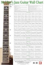 Guitar Scale Wall Chart Christiansen Wall Chart Jazz Guitar Reference