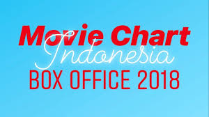 Movie Chart Indonesia Box Office 2018