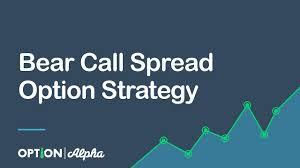 Bear Spread Bear Call Spread Option Strategy Youtube