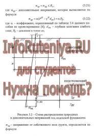 Курсовые работы Основания и фундаменты для студентов МТИ ВТУ  МТИ курсовая работа основания и фундаменты