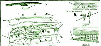 1995 cadillac deville fuse box diagram circuit wiring diagrams 1995 cadillac deville fuse box diagram