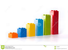 Lego Growth Chart Chart From Lego Editorial Photo Image Of Activity Growth