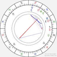 Dere Chart Cansu Dere Birth Chart Horoscope Date Of Birth Astro