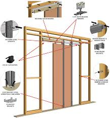 Backyards:Pocket Door Hardware Crowderframe Type Typec Come Together  Interior Installation Double Instructions Orepac Converging