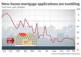 Mortgage Rates Slide The Fastest In Four Years But It May
