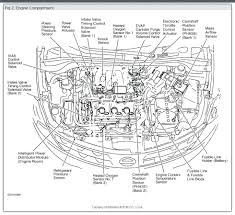 nissan pathfinder 2008 fuse box wiring diagrams wiring 2001 nissan altima serpentine belt diagram 2000 nissan pathfinder fuse box diagram 2008 nissan rogue fuse box diagram