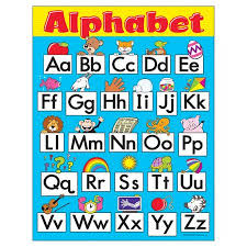 Trend Enterprises Alphabet Fun Grade Chart