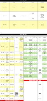 67 Expository Catholic Bible Timeline Chart