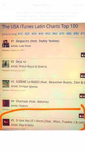 Top 100 Latin Charts