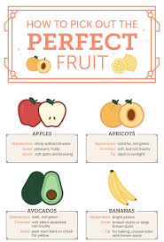 How To Pick Out Fruit New Chart From Sharis Berries