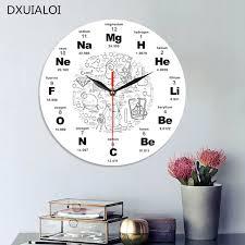 wall gift from clock teacher
