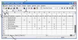 Реферат Особенности работы с таблицами excel com  Особенности работы с таблицами excel