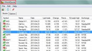 Portable Stock Quote Application To View Stock Prices SStockQuote Classy C Stock Quote