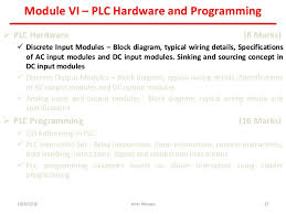plc hardware wiring diagram plc image wiring diagram plc hardware and programming on plc hardware wiring diagram
