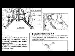 kubota b7500 wiring diagram 1998 quick start guide of wiring diagram • kubota steering parts diagram kubota engine image for user manual kubota b7300 kubota b7500 parts