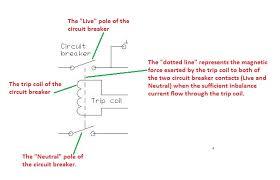 wiring diagram earth symbol on wiring images free download images Basic Aircraft Wiring Symbols electric circuit diagram design elcb circuit diagram Aircraft Wiring Diagrams