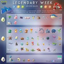 Pokemon Go Egg Chart 2018 Legendary Week Guide Increased Egg Hatches Chart Pinoy