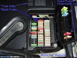 bmw e60 fuse box locations bmw wiring diagram gallery bmw e60 glove box fuse diagram at E60 Fuse Box Location