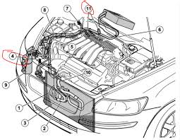volvo v50 engine diagram volvo wiring diagrams online