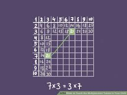 Advanced Multiplication Chart The Best Ways To Teach The Multiplication Tables To Your Child