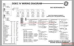 n14 wiring diagram wiring diagram mega n14 wiring diagram wiring diagram basic n14 jake brake wiring diagram n14 wiring diagram