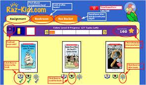 Raz Correlation Chart Raz Kids Level Book