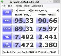 Microsd Speed Chart The Best Micro Sd Cards Of 2019 For Photography Gopro And