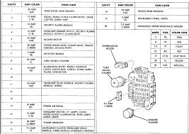 1992 jeep fuse panel diagram wiring diagrams best 92 jeep fuse box diagram just another wiring diagram blog u2022 1998 jeep wrangler fuse box diagram 1992 jeep fuse panel diagram