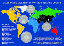 prosperity for immigrant women northumberland county immigration this infographic shows the countries and jobs represented by immigrant women who participated in our needs assessment survey