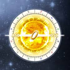 Astrology Rising Sign Chart Rising Sign Calculator Free Ascendant Astrology Online