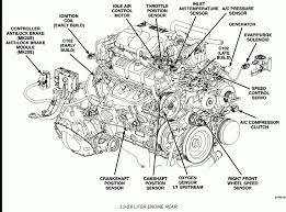 1998 dodge caravan 3 3l engine diagram wiring diagram expert dodge carvan 3 3 belt diagram wiring diagram used 1998 dodge caravan 3 3l engine diagram