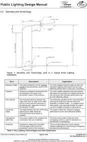 Public Lighting Design Manual Pdf Free Download