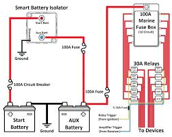 lund wiring diagram wiring diagram and schematics wiring diagram b tracker inspirationa boat unique lund schematic beautiful marine fuel sending unit manuals hurricane