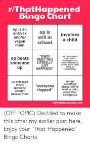 Rthathappened Bingo Chart Op Is An Antivax Andor Op Is Still