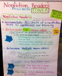 Anchor Charts Impressive Clarke Michael Reading Anchor Charts