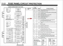 mercedes benz e550 fuse box online wiring diagrammercedes a class mercedes benz s430 fuse box diagram