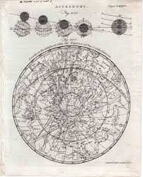 Astrology Map Chart Astrological Map Celestial Map Star Chart Constellation Map