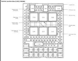 i replaced the alternator in my 2003 expedition the new one is 2003 ford expedition fuse panel diagram Ford Expedition 2003 Fuse Box Diagram #11
