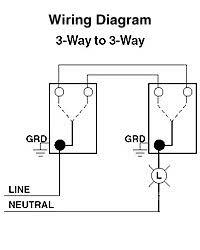leviton decora® 15 amp quiet rocker single pole and three way diagram of switch wiring diagram