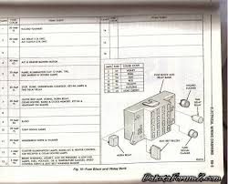 fuse box diagram dodge dakota forum forum and owners club! for Dodge Dakota Fuse Box Diagram back to post 1989 dodge dakota fuse box diagram 1996 dodge dakota fuse box diagram